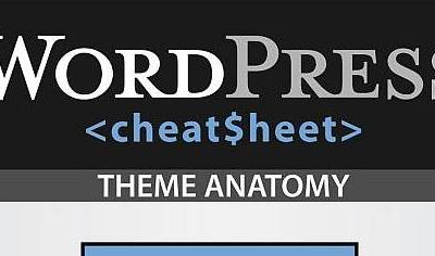 The Ultimate WordPress Cheatsheet – Infographic