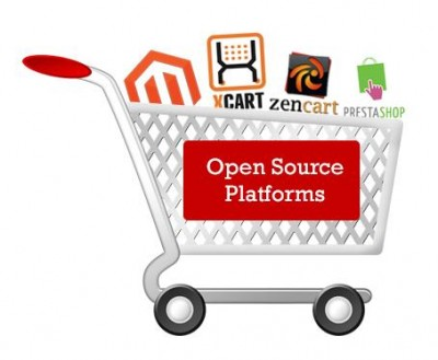 Developing an eCommerce Store with Open Source Platforms