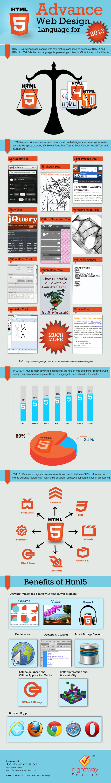 HTML5 - Use the New and Shiny Responsibly