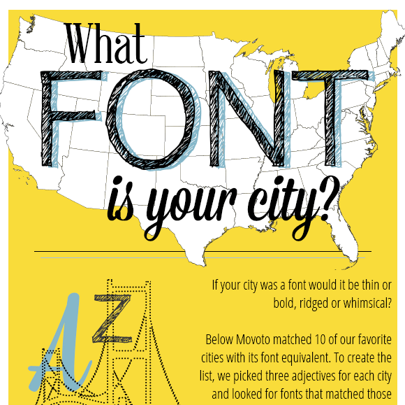 What Font Is Your City?