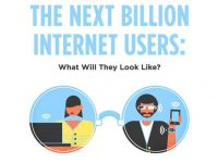 The Next Billion Internet Users: What Will They Look Like?