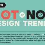 Hot or Not Design Trends for 2014
