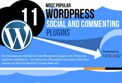 Most Popular WordPress Social and Commenting Plugins