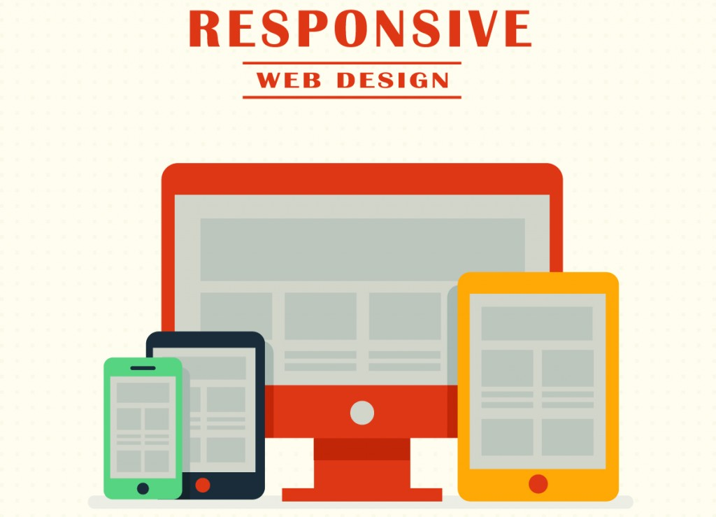 Responsive web design doesn't work always