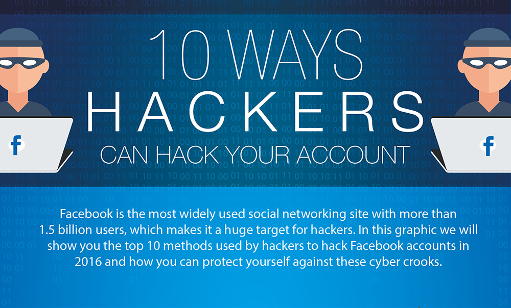 10 Ways Hackers Can Hack Your Facebook Account