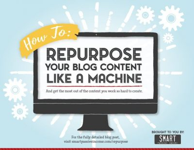 How to Repurpose Your Blog Content
