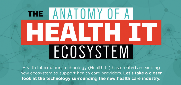 How Web Technology Is Improving Healthcare