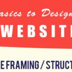 Anatomy of A Perfect Website Template