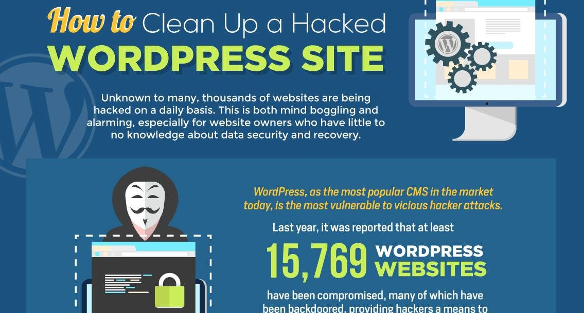 How to Clean Up a Hacked WordPress Site