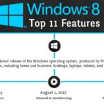 Top 11 Features of Windows 8