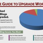 Ultimate Guide to Upgrade WordPress for Beginners – Infographic