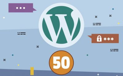 Powering the Internet: The WordPress Story – Infographic