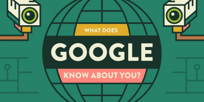 How much does Google know about you? – Infographic