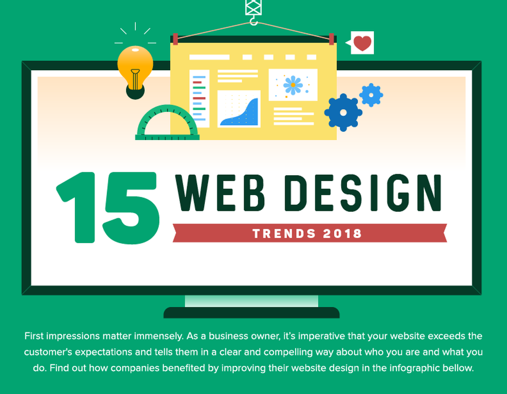 Top Web Design Trends and How to Make Them Work for your Website