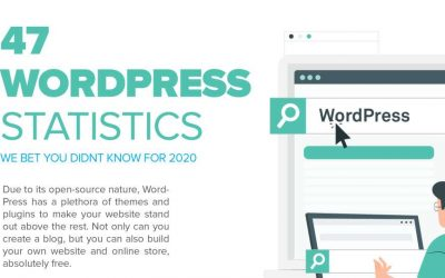 47 WordPress Statistics We Bet You Didn't Know in 2020
